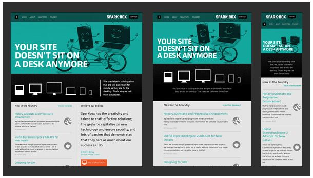 Responsive Design makes Sites work on Multiple Devices